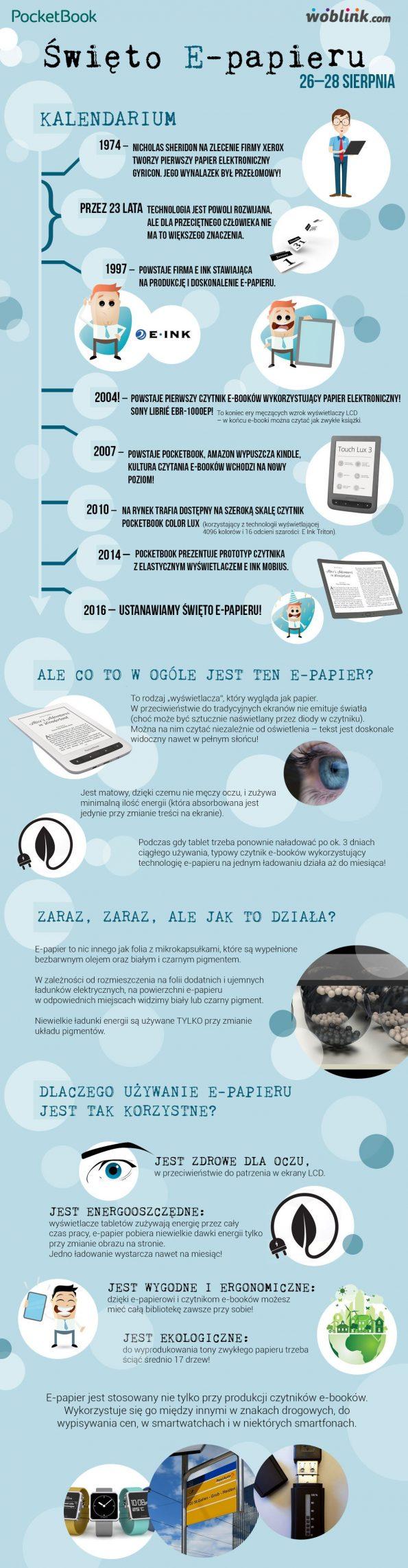 infografika (1)